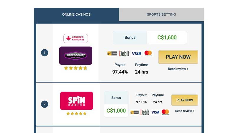 OnlineGambling.ca Reports Huge Step Forward for Sports Betting in Canada